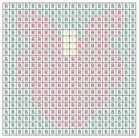 Vision Grid